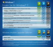 Bild von Windows 7 Professional OEM Key (32/64 Bit) [PC-Software]
