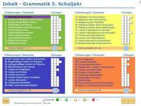 Bild von Einfach besser in Deutsch Grammatik 5. Klasse [PC-Software]